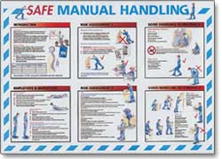 First Aid Poster - Safe Manual Handling
