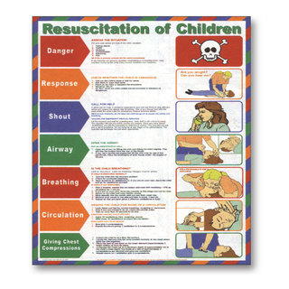 First aid poster resuscitation of children